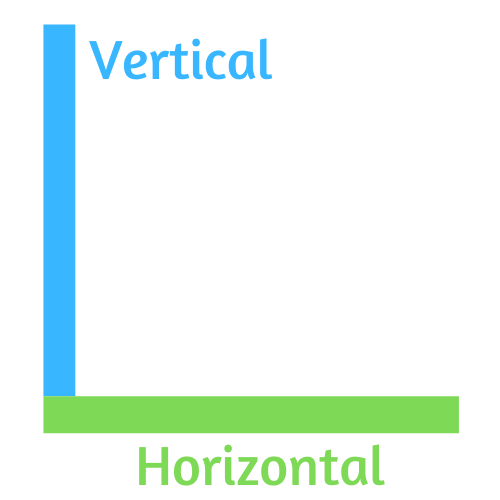 Horizontal y vertical